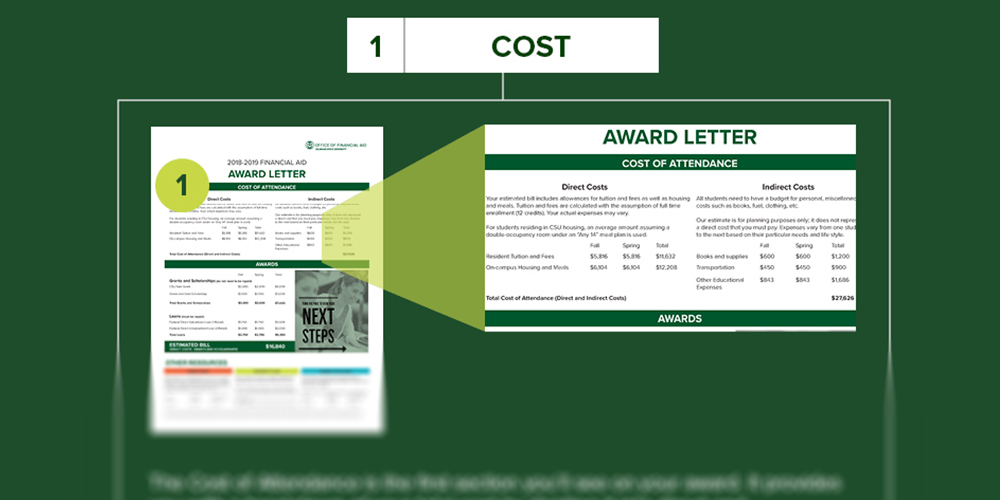 Decoding your financial aid award